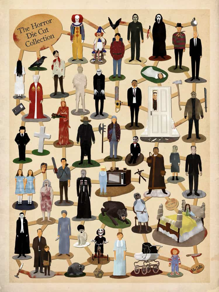 Horror Infographics: The Horror Die Cut Collection